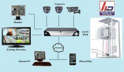 Giải pháp lắp đặt camera quan sát trong thang máy khách sạn, tòa nhà, văn phòng
