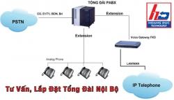 Tư vấn lắp đặt tổng đài nội bộ uy tín chất lượng tại Quảng Nam