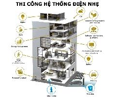 Nhà thầu thi công hệ thống điện nhẹ tại Quảng Nam